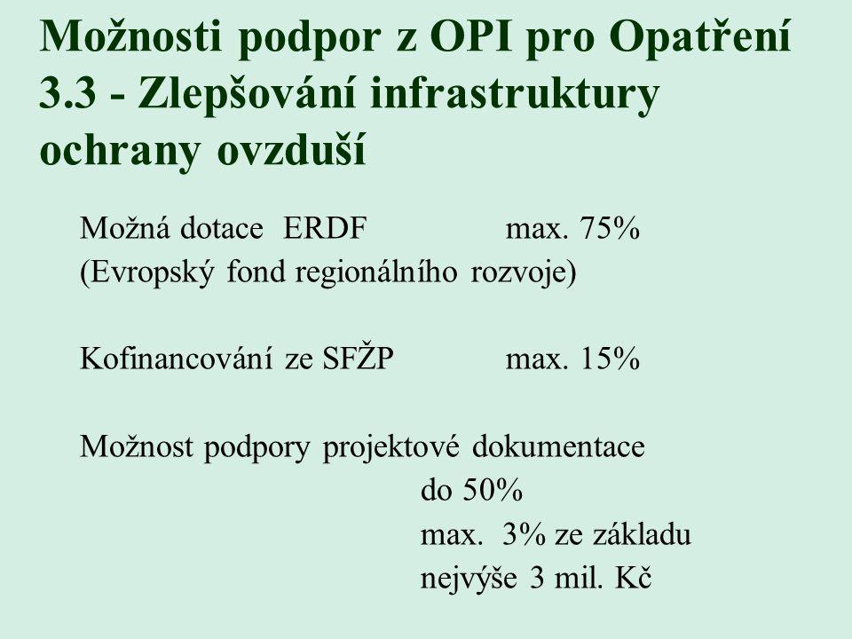 Možnosti podpor z OPI pro Opatření 3