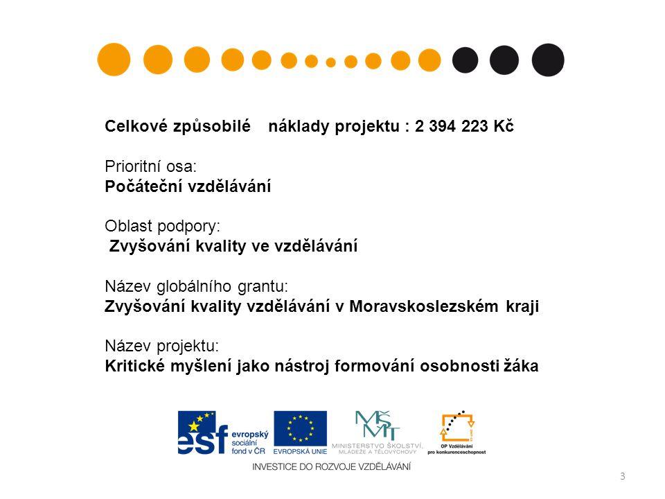Celkové způsobilé náklady projektu : 2 394 223 Kč