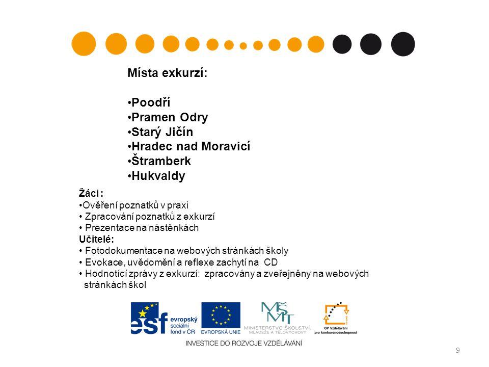 Místa exkurzí: Poodří Pramen Odry Starý Jičín Hradec nad Moravicí