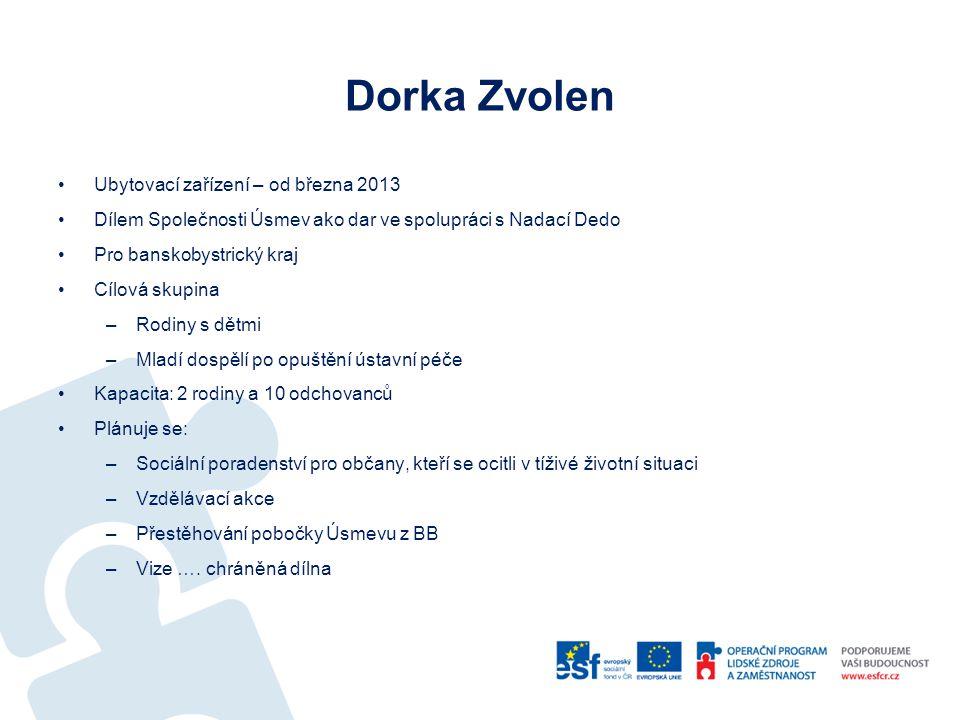 Dorka Zvolen Ubytovací zařízení – od března 2013