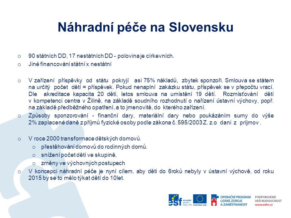 Náhradní péče na Slovensku