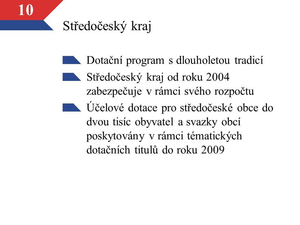 Středočeský kraj Dotační program s dlouholetou tradicí