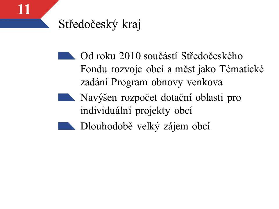 Středočeský kraj Od roku 2010 součástí Středočeského Fondu rozvoje obcí a měst jako Tématické zadání Program obnovy venkova.