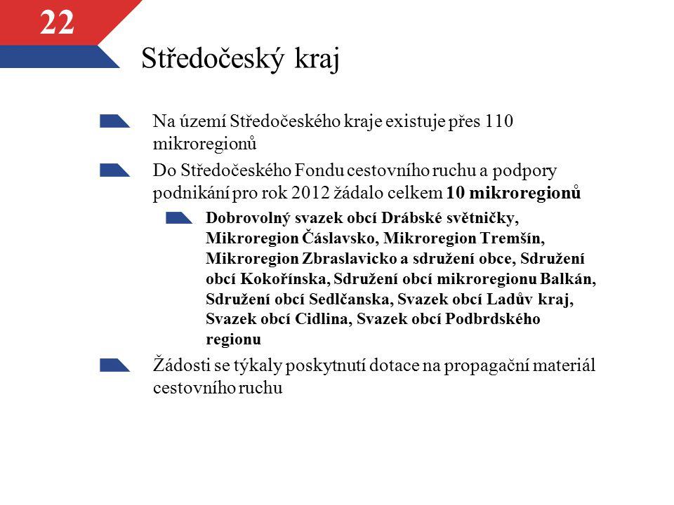 Středočeský kraj Na území Středočeského kraje existuje přes 110 mikroregionů.