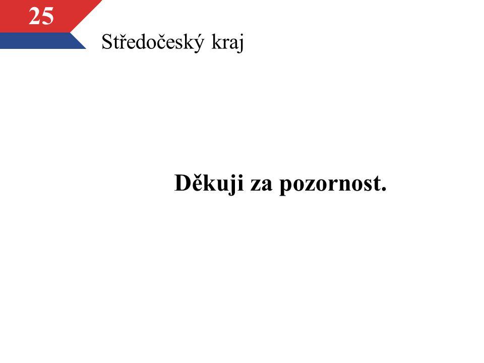 Středočeský kraj Děkuji za pozornost.