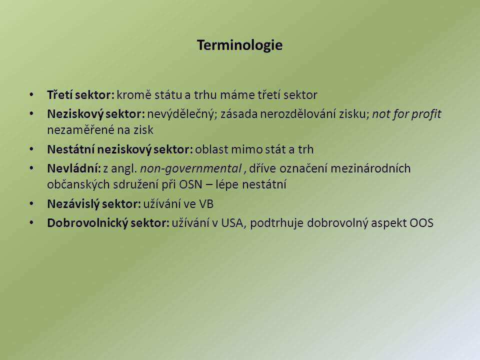 Terminologie Třetí sektor: kromě státu a trhu máme třetí sektor