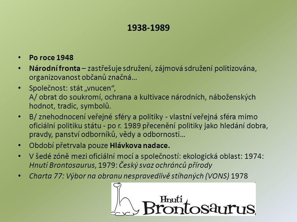 1938-1989 Po roce 1948. Národní fronta – zastřešuje sdružení, zájmová sdružení politizována, organizovanost občanů značná…