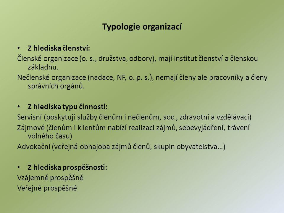 Typologie organizací Z hlediska členství: