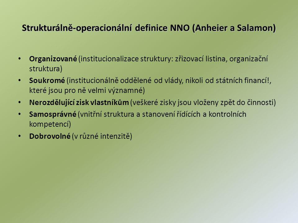 Strukturálně-operacionální definice NNO (Anheier a Salamon)