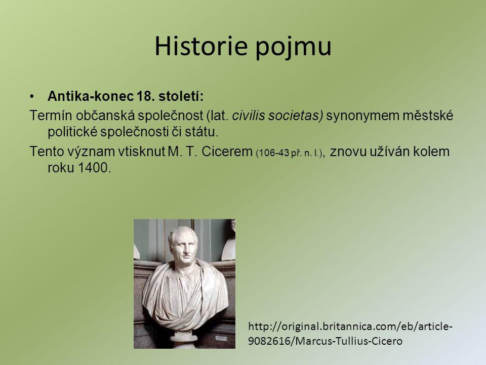 Historie pojmu Antika-konec 18. století: