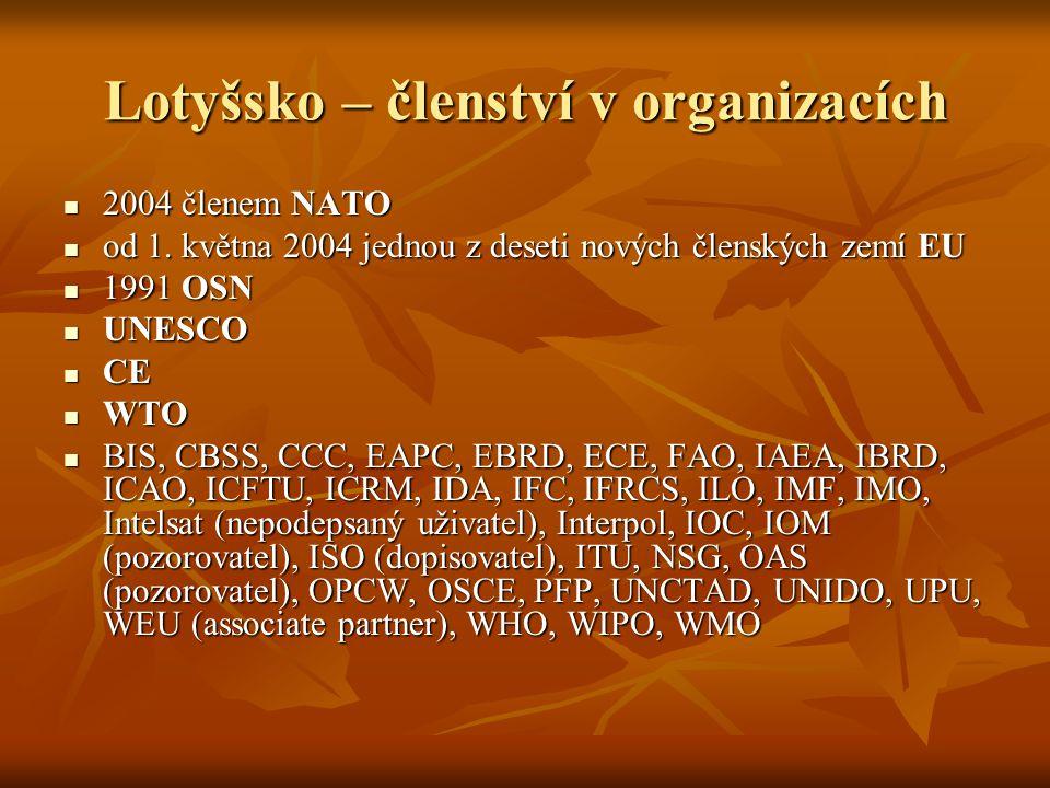 Lotyšsko – členství v organizacích