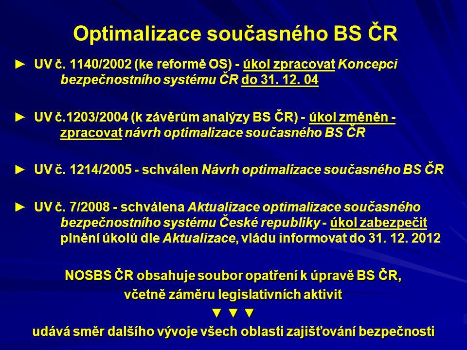 Optimalizace současného BS ČR