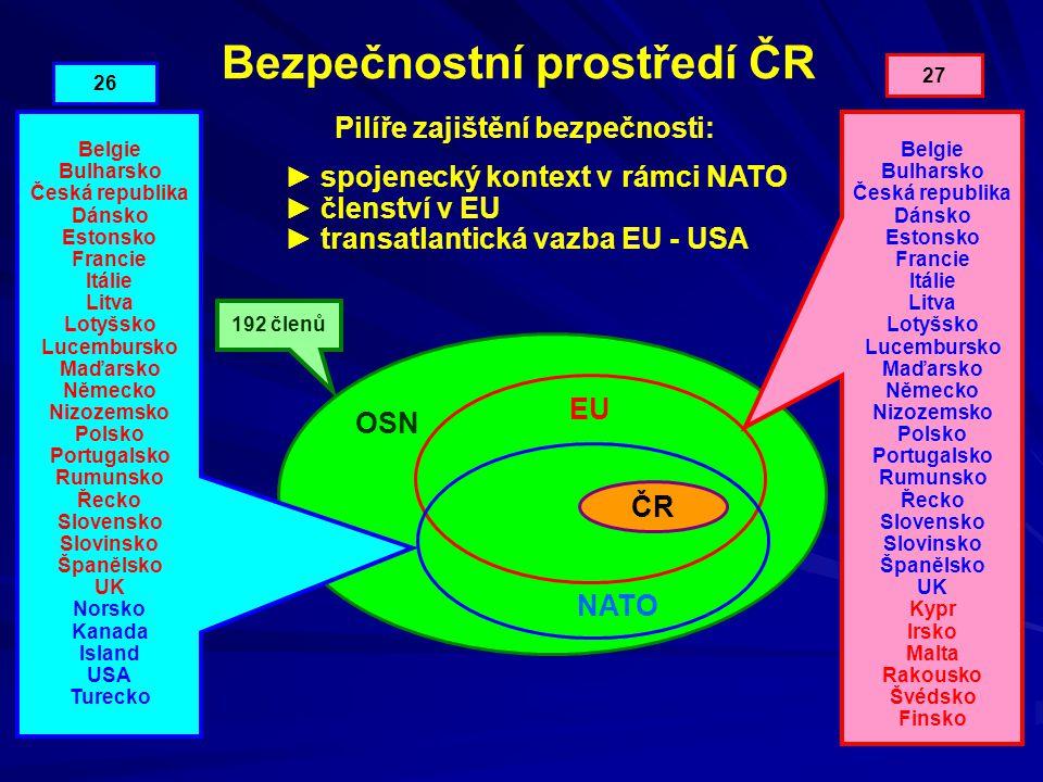 Bezpečnostní prostředí ČR
