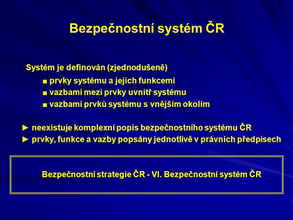 Bezpečnostní systém ČR