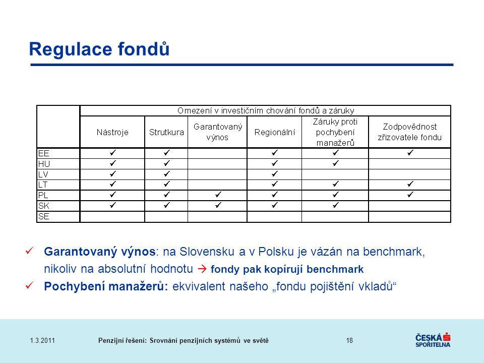 Regulace fondů Garantovaný výnos: na Slovensku a v Polsku je vázán na benchmark, nikoliv na absolutní hodnotu  fondy pak kopírují benchmark.