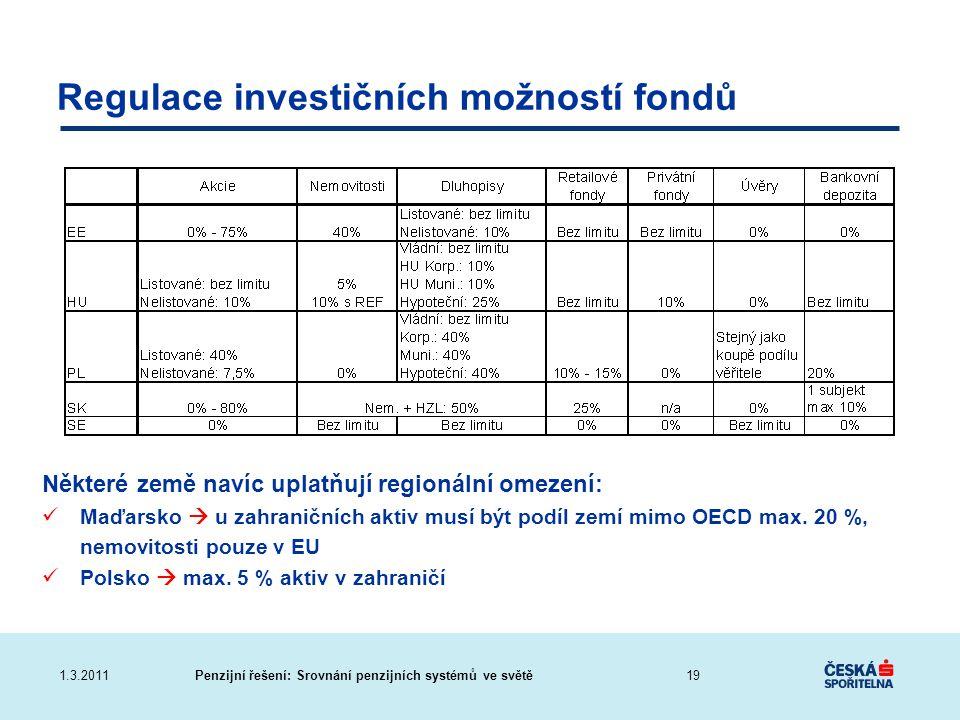 Regulace investičních možností fondů