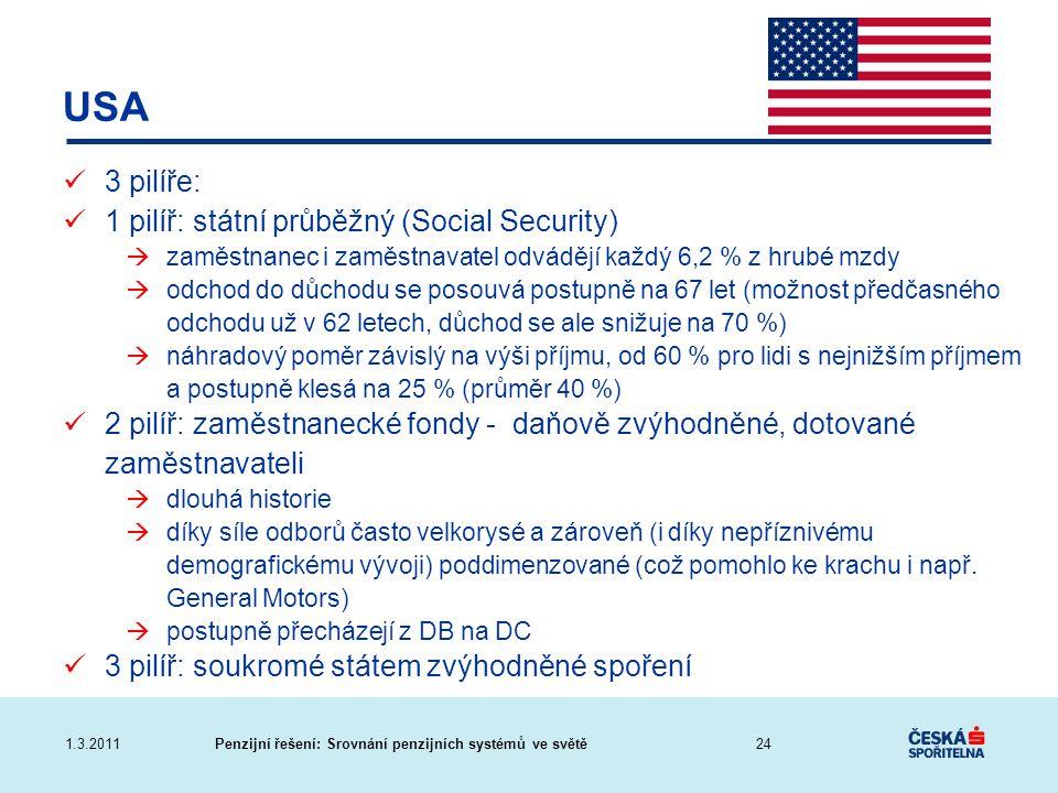 USA 3 pilíře: 1 pilíř: státní průběžný (Social Security)