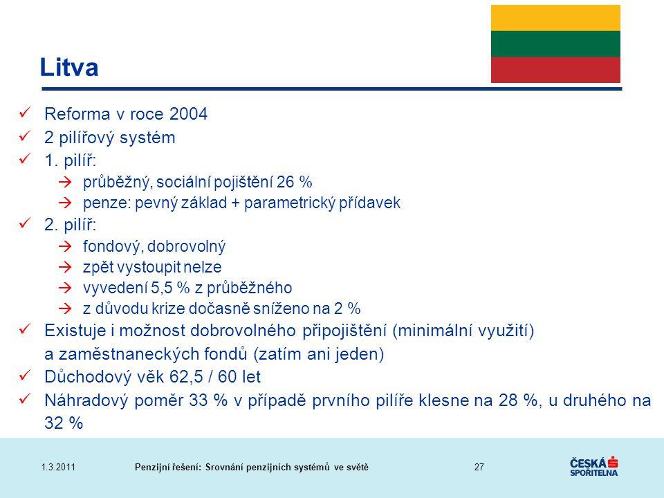 Litva Reforma v roce 2004 2 pilířový systém 1. pilíř: 2. pilíř: