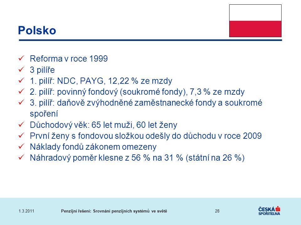 Polsko Reforma v roce 1999 3 pilíře