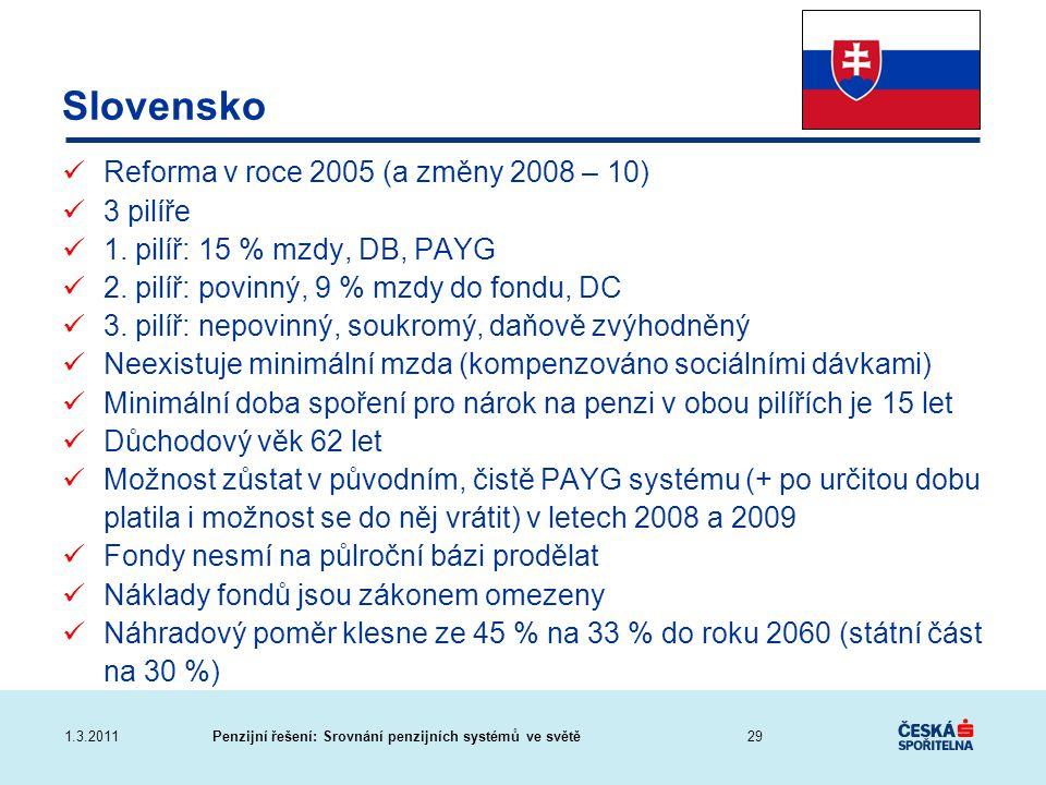 Slovensko Reforma v roce 2005 (a změny 2008 – 10) 3 pilíře