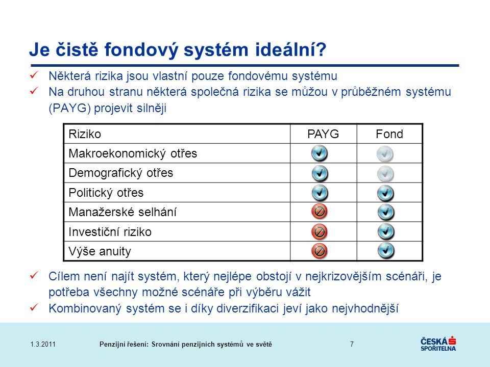 Je čistě fondový systém ideální