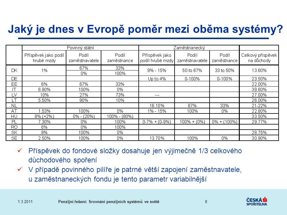 Jaký je dnes v Evropě poměr mezi oběma systémy