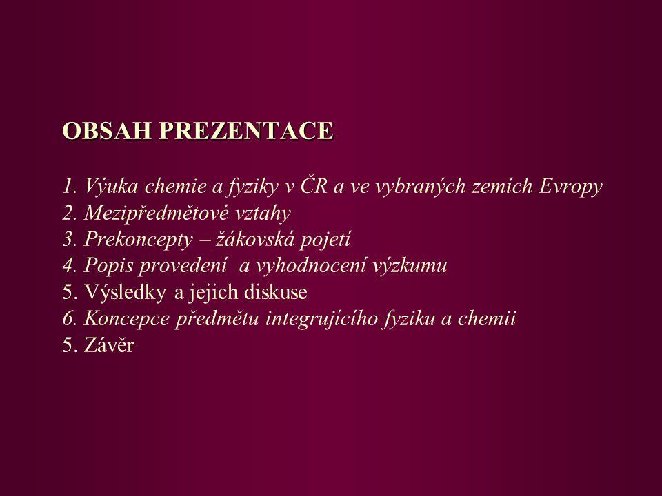 OBSAH PREZENTACE 1. Výuka chemie a fyziky v ČR a ve vybraných zemích Evropy 2.
