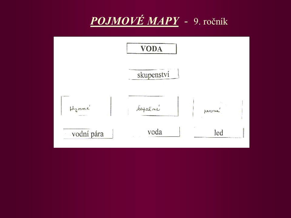 POJMOVÉ MAPY - 9. ročník