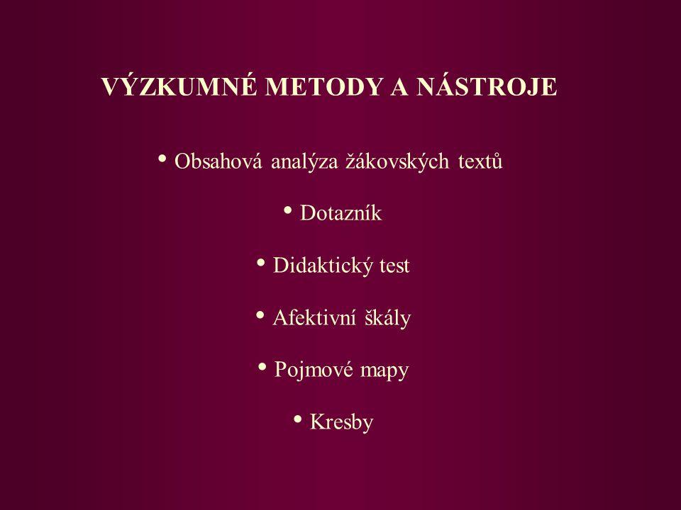 VÝZKUMNÉ METODY A NÁSTROJE • Obsahová analýza žákovských textů • Dotazník • Didaktický test • Afektivní škály • Pojmové mapy • Kresby