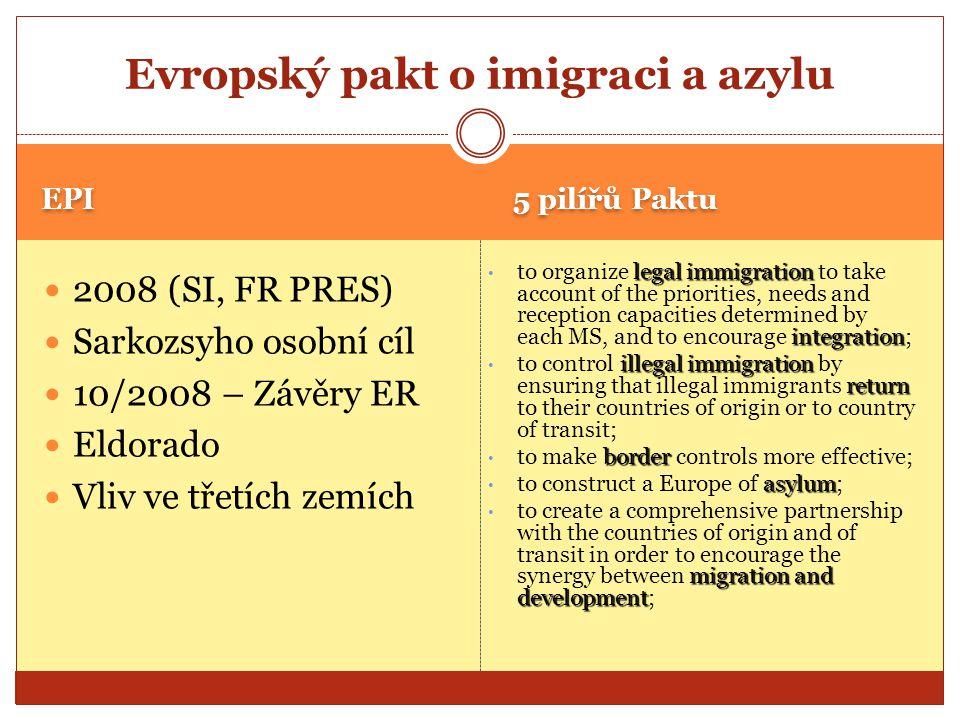 Evropský pakt o imigraci a azylu