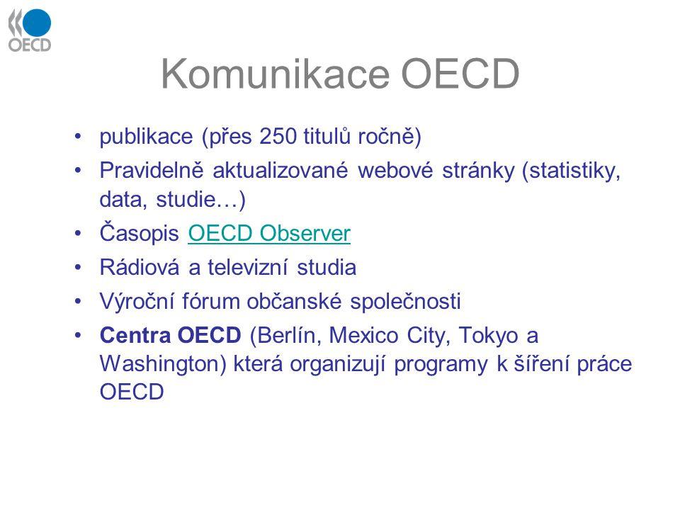 Komunikace OECD publikace (přes 250 titulů ročně)
