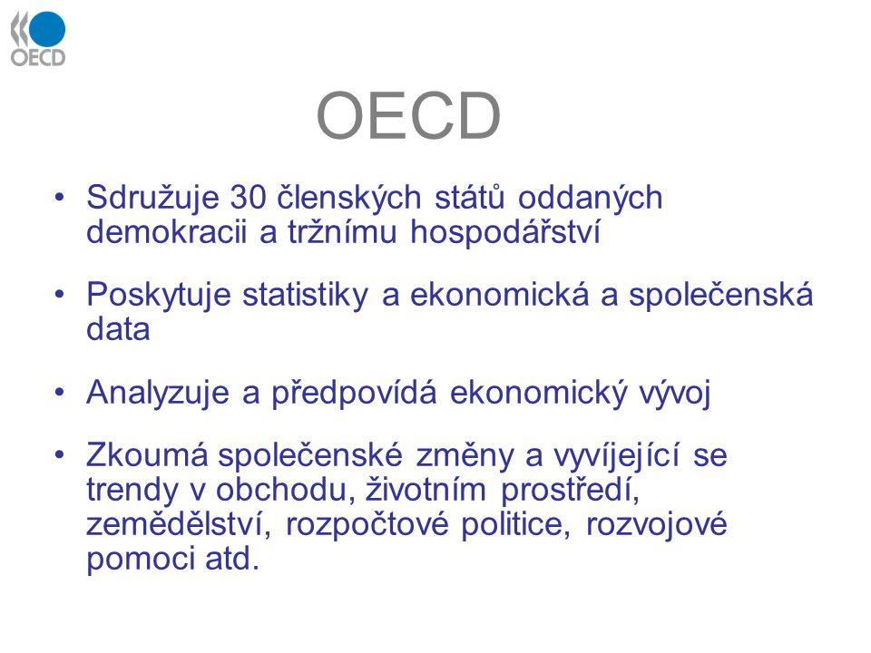 OECD Sdružuje 30 členských států oddaných demokracii a tržnímu hospodářství. Poskytuje statistiky a ekonomická a společenská data.