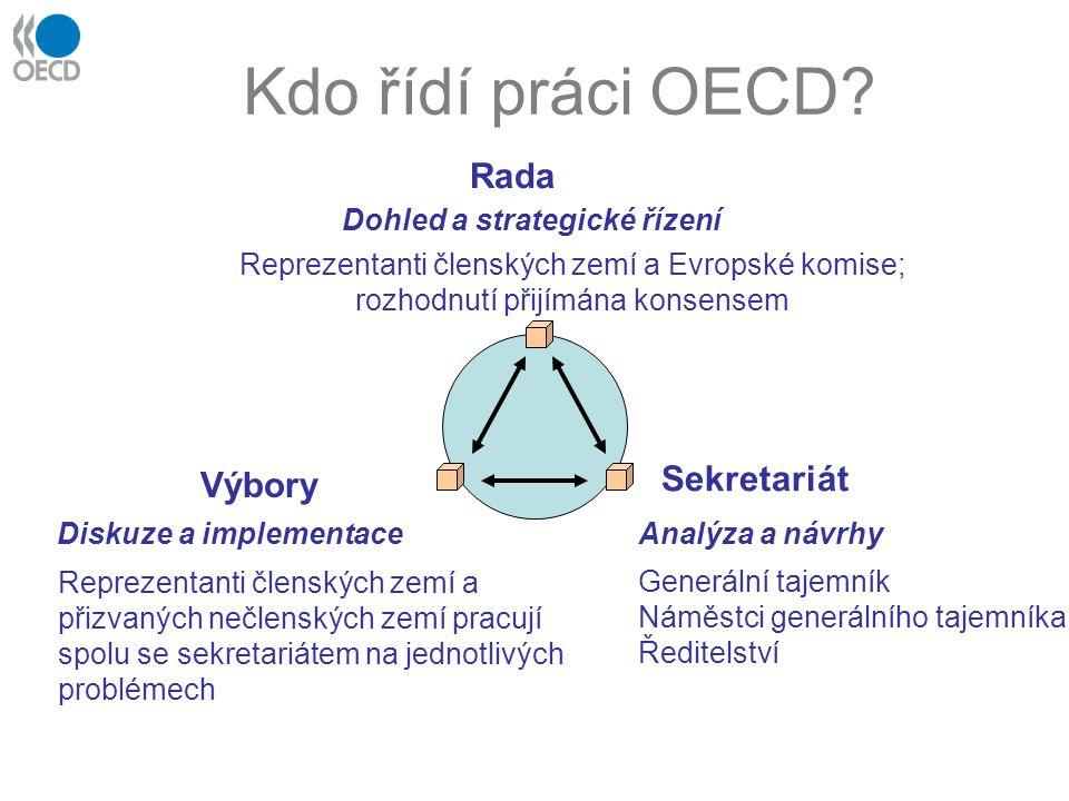 Kdo řídí práci OECD Rada Sekretariát Výbory