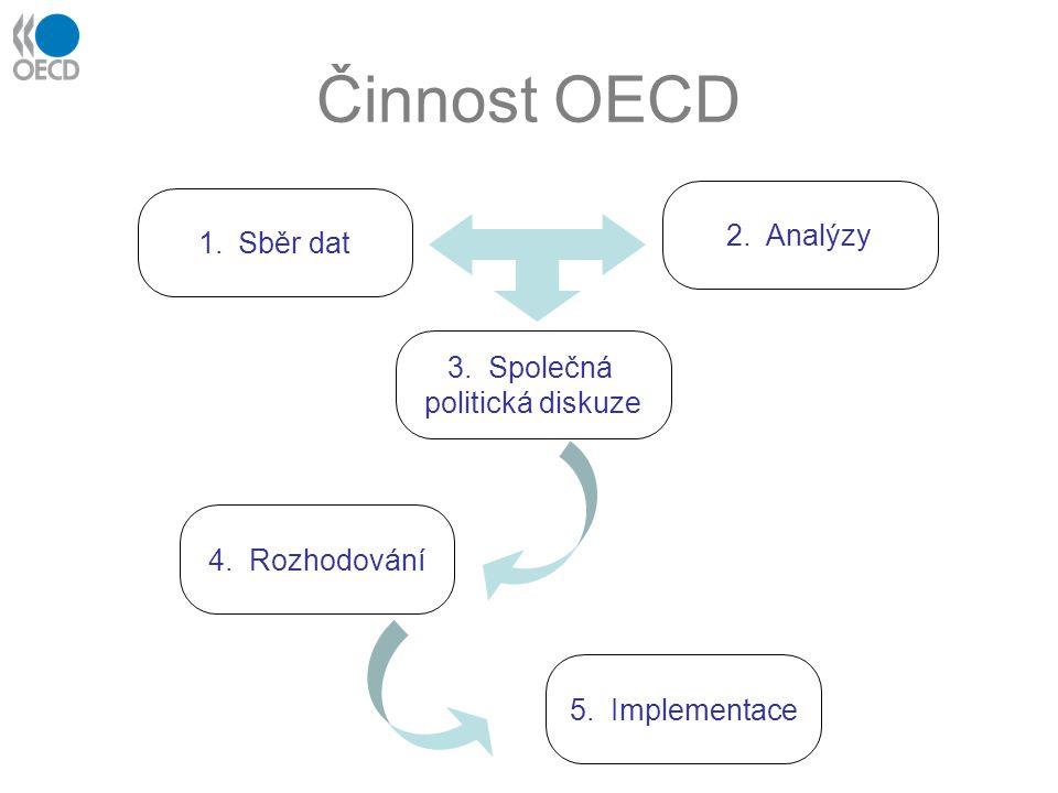 Činnost OECD 2. Analýzy Sběr dat 3. Společná politická diskuze