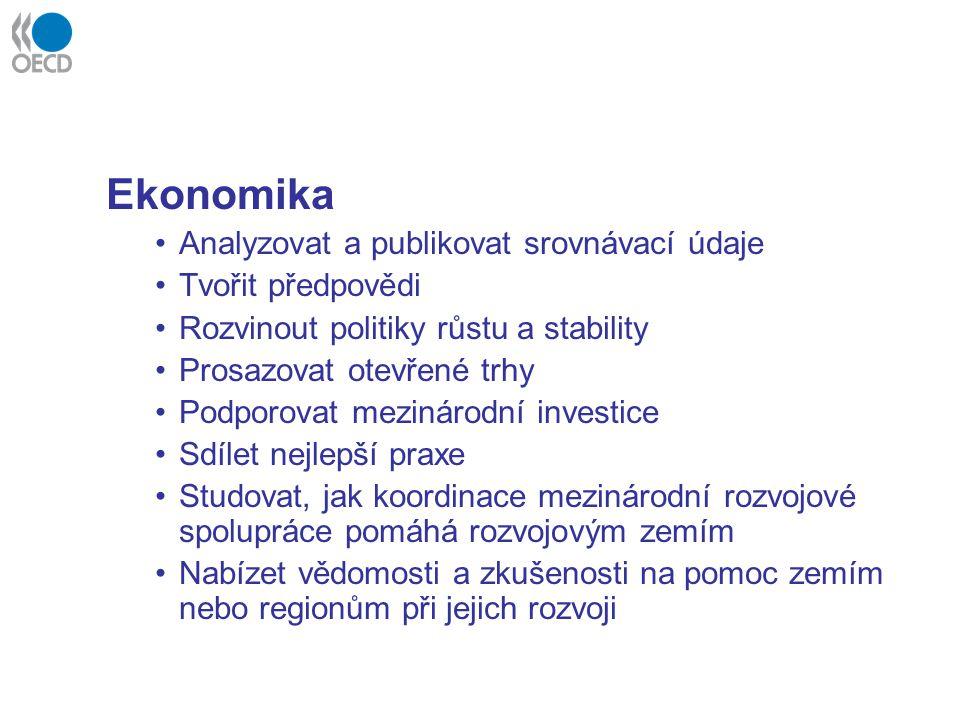 Ekonomika Analyzovat a publikovat srovnávací údaje Tvořit předpovědi