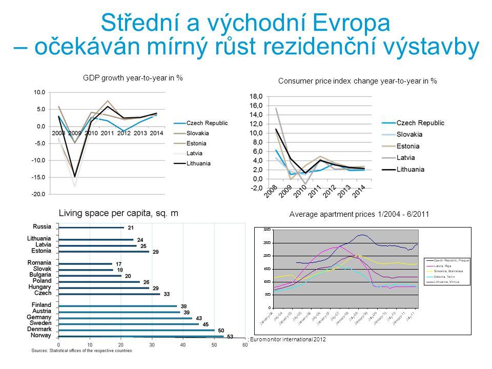 Střední a východní Evropa – očekáván mírný růst rezidenční výstavby