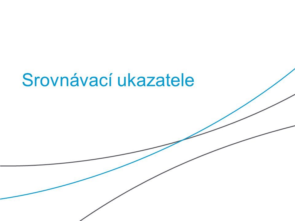 Srovnávací ukazatele YIT | 22 | Public