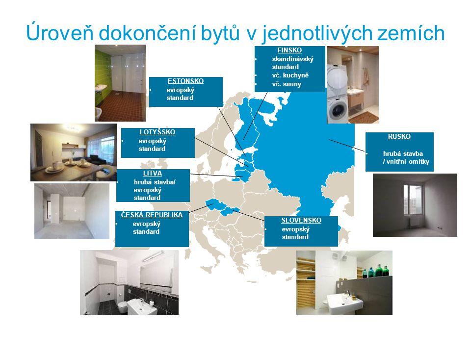 Úroveň dokončení bytů v jednotlivých zemích