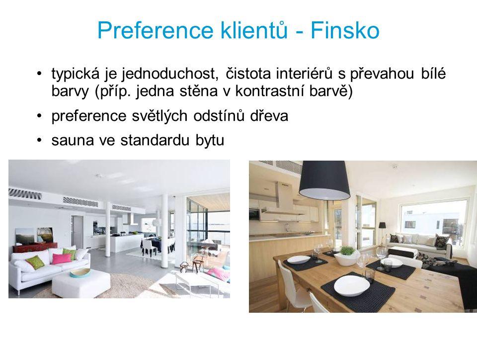 Preference klientů - Finsko