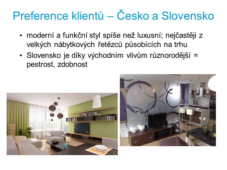 Preference klientů – Česko a Slovensko