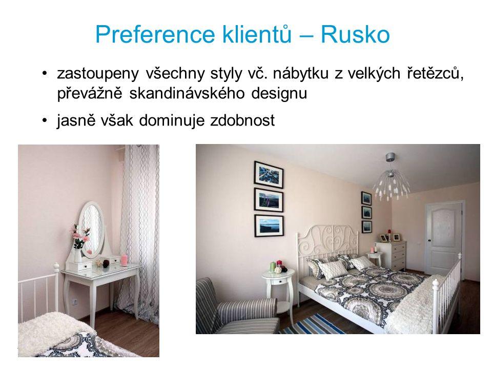 Preference klientů – Rusko