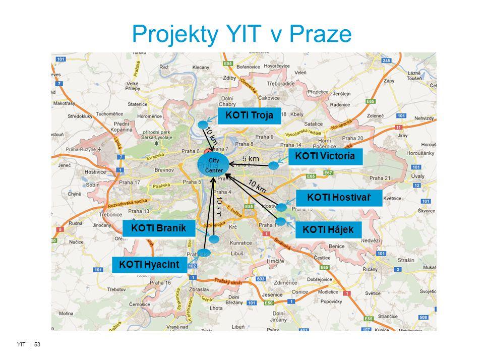 Projekty YIT v Praze KOTI Troja KOTI Victoria KOTI Hostivař