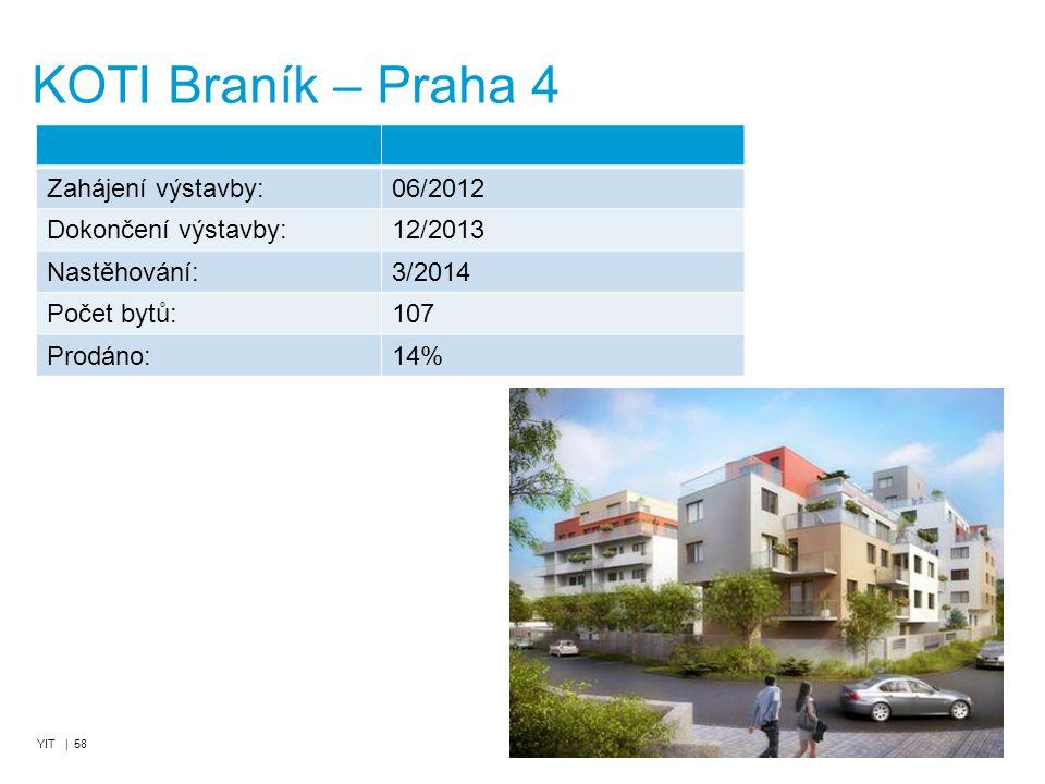 KOTI Braník – Praha 4 Zahájení výstavby: 06/2012 Dokončení výstavby: