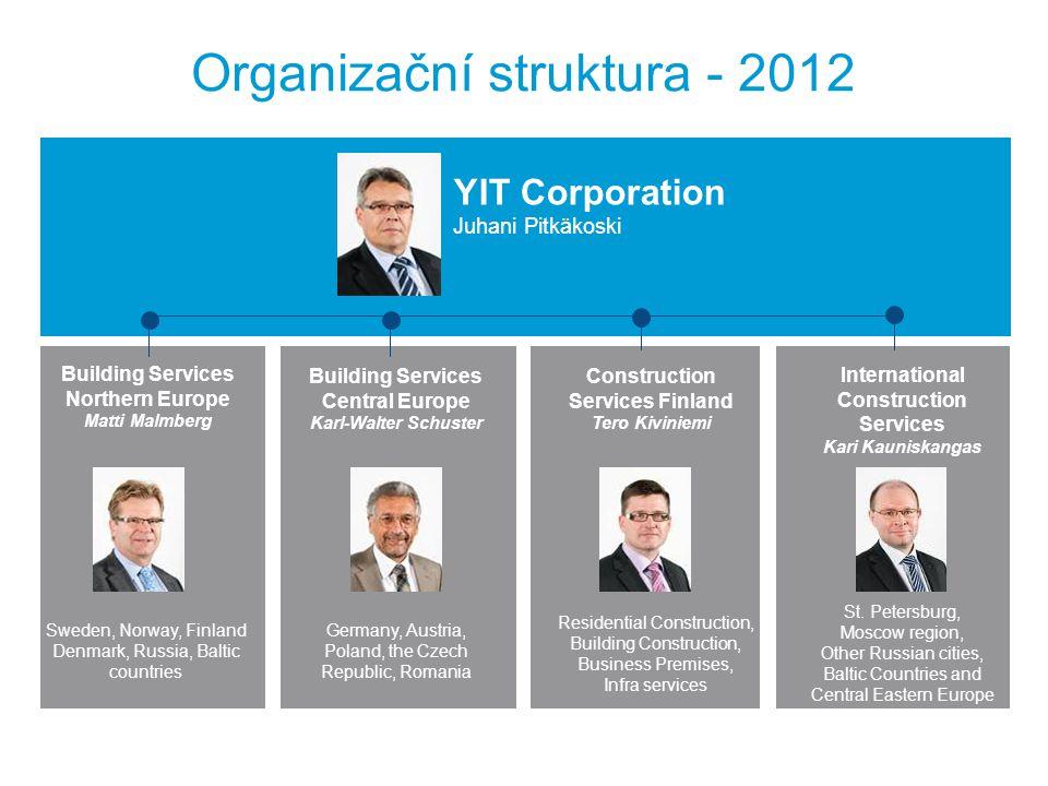Organizační struktura - 2012