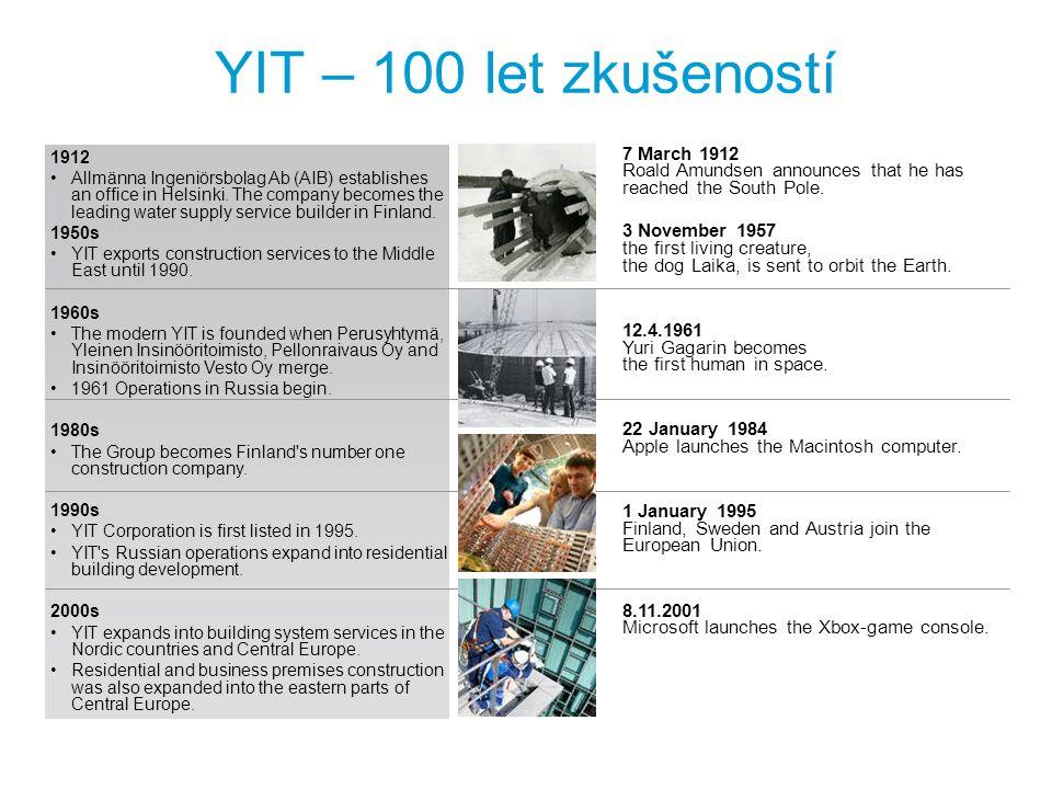 YIT – 100 let zkušeností 1912.
