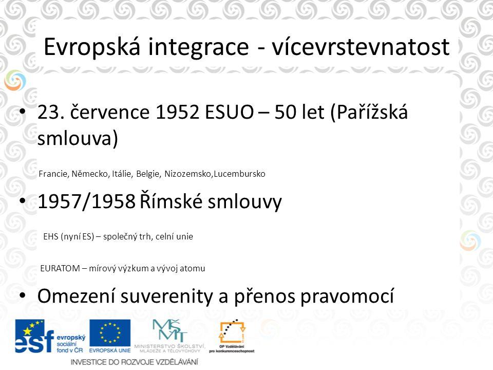 Evropská integrace - vícevrstevnatost