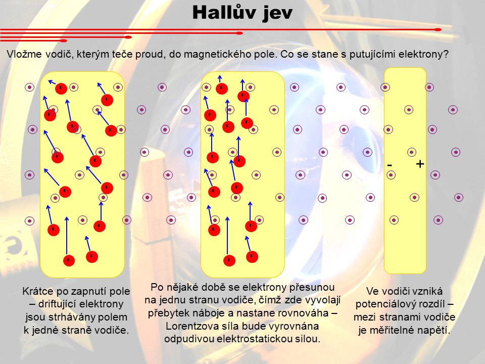 Hallův jev Vložme vodič, kterým teče proud, do magnetického pole. Co se stane s putujícími elektrony