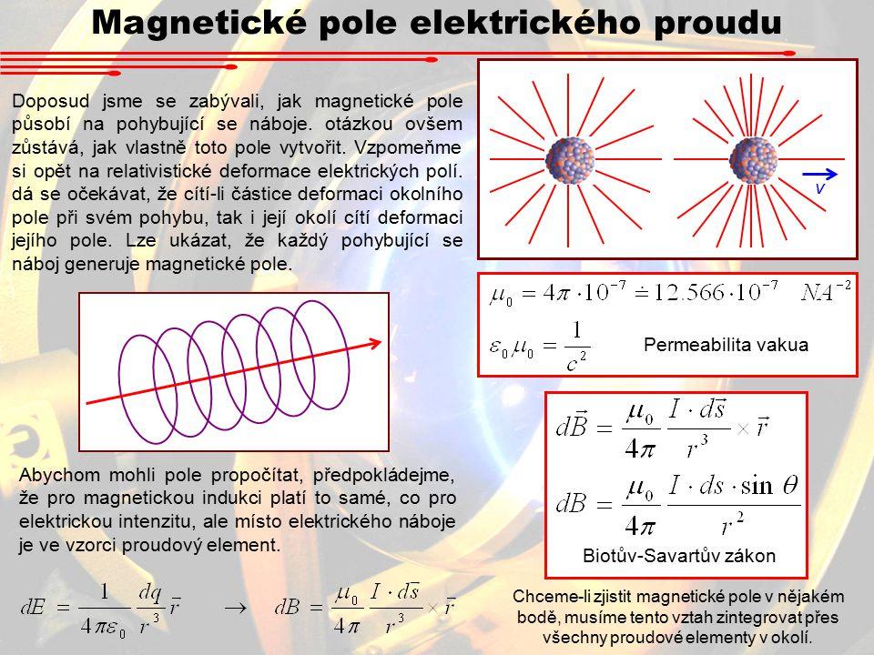 Magnetické pole elektrického proudu