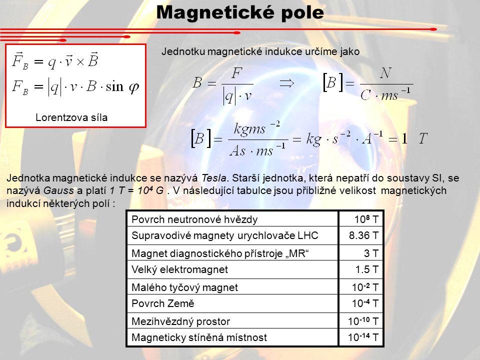 Magnetické pole Lorentzova síla