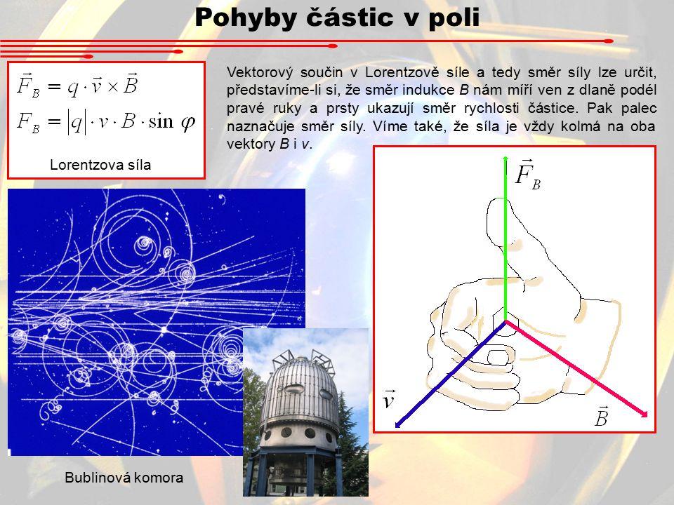 Pohyby částic v poli Lorentzova síla.